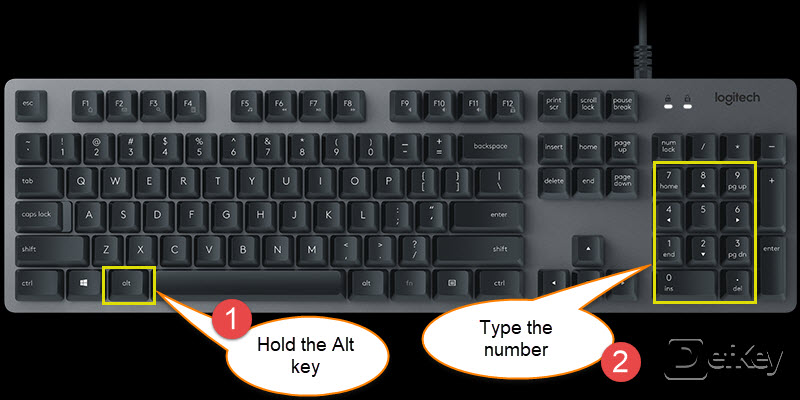Keyboard Symbols Keyboard Shortcuts Defkey